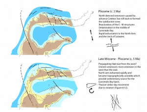 Late Miocene paleogeography